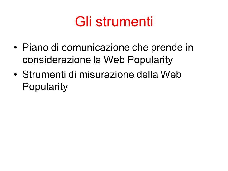 Gli strumenti Piano di comunicazione che prende in considerazione la Web Popularity Strumenti di misurazione della Web Popularity
