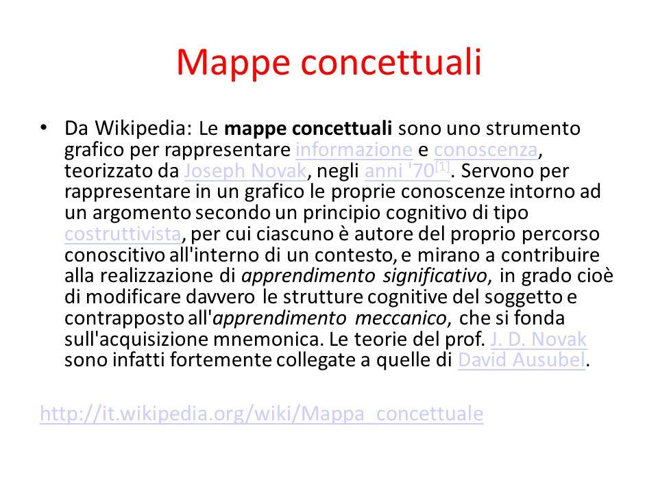 Mappe concettuali Da Wikipedia: Le mappe concettuali sono uno strumento grafico per rappresentare informazione e conoscenza, teorizzato da Joseph Nova