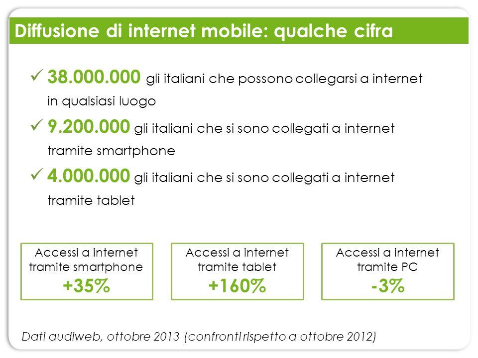 Diffusione di internet mobile: qualche cifra 38.000.000 gli italiani che possono collegarsi a internet in qualsiasi luogo 9.200.000 gli italiani che s