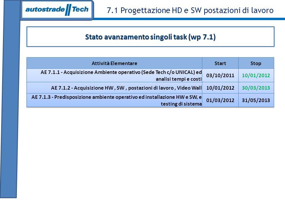7.1 Progettazione HD e SW postazioni di lavoro Stato avanzamento singoli task (wp 7.1)