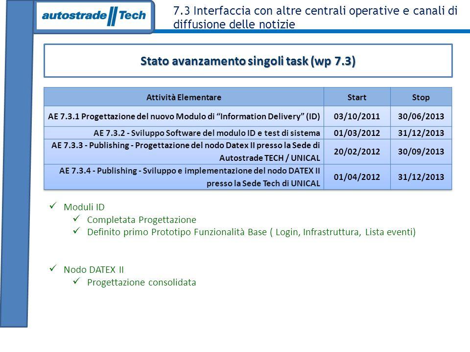 7.3 Interfaccia con altre centrali operative e canali di diffusione delle notizie Stato avanzamento singoli task (wp 7.3) Moduli ID Completata Progettazione Definito primo Prototipo Funzionalità Base ( Login, Infrastruttura, Lista eventi) Nodo DATEX II Progettazione consolidata
