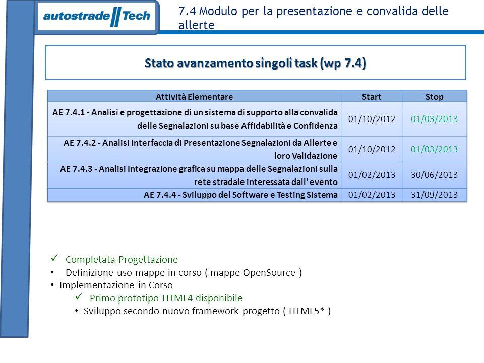 7.4 Modulo per la presentazione e convalida delle allerte Stato avanzamento singoli task (wp 7.4) Completata Progettazione Definizione uso mappe in corso ( mappe OpenSource ) Implementazione in Corso Primo prototipo HTML4 disponibile Sviluppo secondo nuovo framework progetto ( HTML5* )