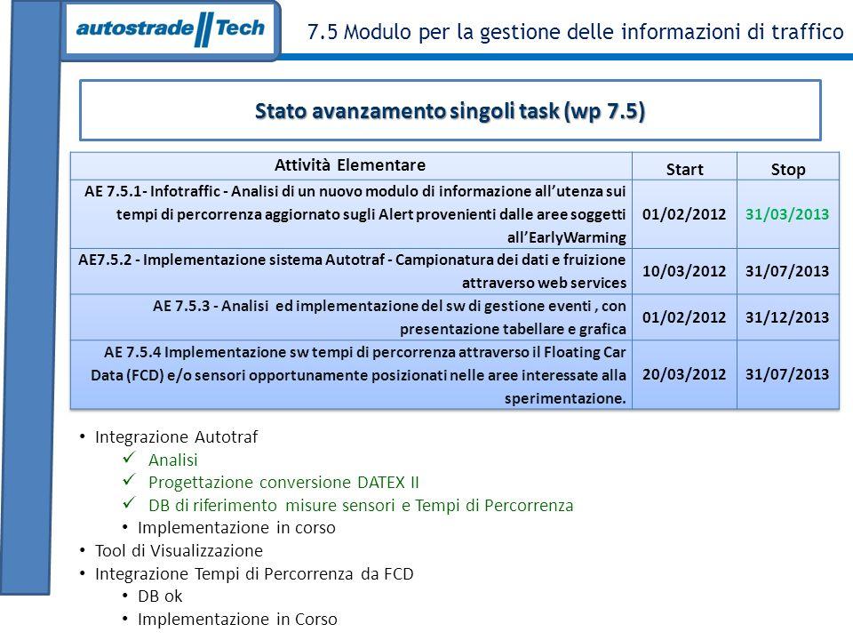7.5 Modulo per la gestione delle informazioni di traffico Stato avanzamento singoli task (wp 7.5) Integrazione Autotraf Analisi Progettazione conversione DATEX II DB di riferimento misure sensori e Tempi di Percorrenza Implementazione in corso Tool di Visualizzazione Integrazione Tempi di Percorrenza da FCD DB ok Implementazione in Corso