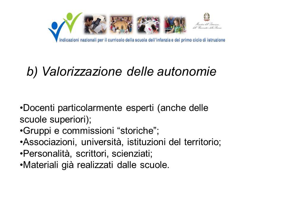 b) Valorizzazione delle autonomie Docenti particolarmente esperti (anche delle scuole superiori); Gruppi e commissioni storiche; Associazioni, univers