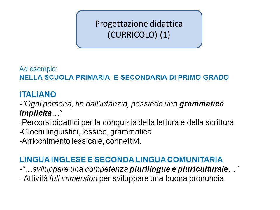 Progettazione didattica (CURRICOLO) (1) Ad esempio: NELLA SCUOLA PRIMARIA E SECONDARIA DI PRIMO GRADO ITALIANO -Ogni persona, fin dallinfanzia, possie