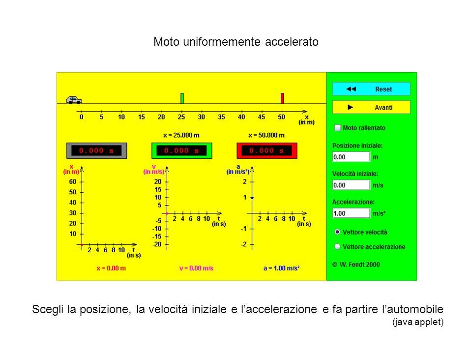 Moto uniformemente accelerato Scegli la posizione, la velocità iniziale e laccelerazione e fa partire lautomobile (java applet)