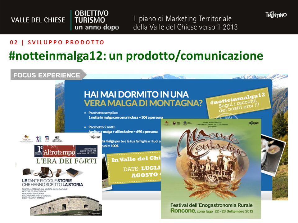 02 | SVILUPPO PRODOTTO #notteinmalga12: un prodotto/comunicazione FOCUS EXPERIENCE