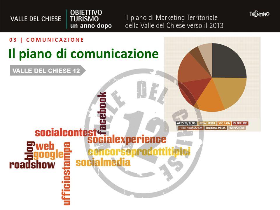 03 | COMUNICAZIONE Il piano di comunicazione VALLE DEL CHIESE 12