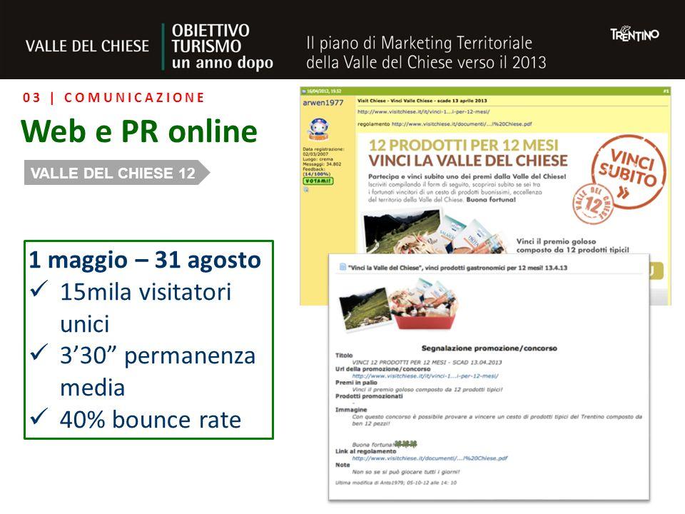 03 | COMUNICAZIONE Web e PR online VALLE DEL CHIESE 12 1 maggio – 31 agosto 15mila visitatori unici 330 permanenza media 40% bounce rate