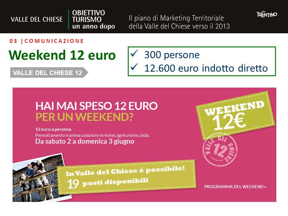 03 |COMUNICAZIONE Weekend 12 euro VALLE DEL CHIESE 12 300 persone 12.600 euro indotto diretto