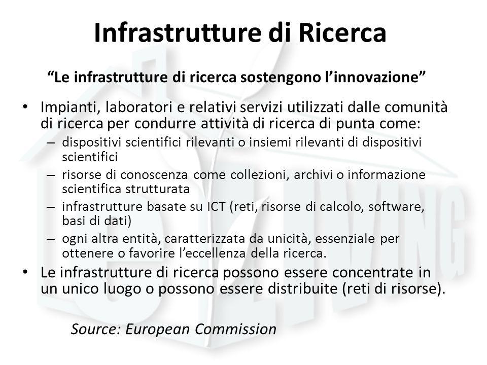 Infrastrutture di Ricerca Le infrastrutture di ricerca sostengono linnovazione Impianti, laboratori e relativi servizi utilizzati dalle comunità di ri