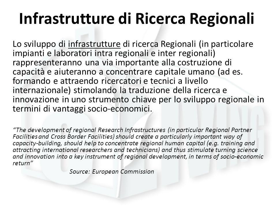 Infrastrutture di Ricerca Regionali Lo sviluppo di infrastrutture di ricerca Regionali (in particolare impianti e laboratori intra regionali e inter r