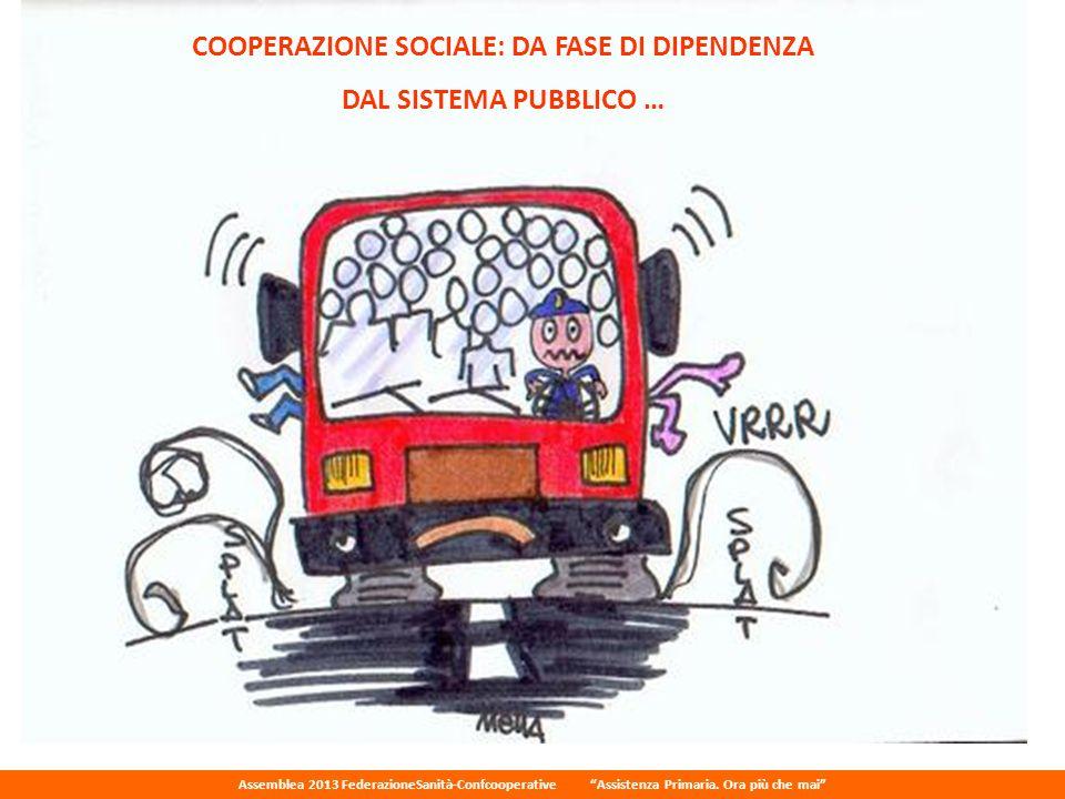 Assemblea 2013 FederazioneSanità-Confcooperative Assistenza Primaria.