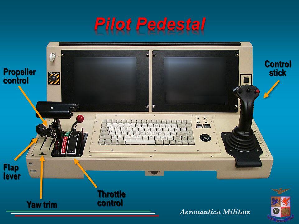 Aeronautica Militare Flaplever Throttlecontrol Controlstick Propellercontrol Yaw trim