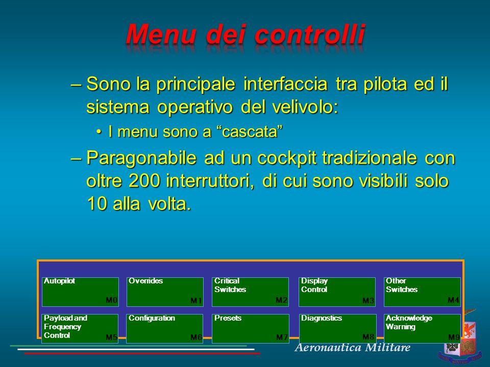 Aeronautica Militare –Sono la principale interfaccia tra pilota ed il sistema operativo del velivolo: I menu sono a cascataI menu sono a cascata –Para