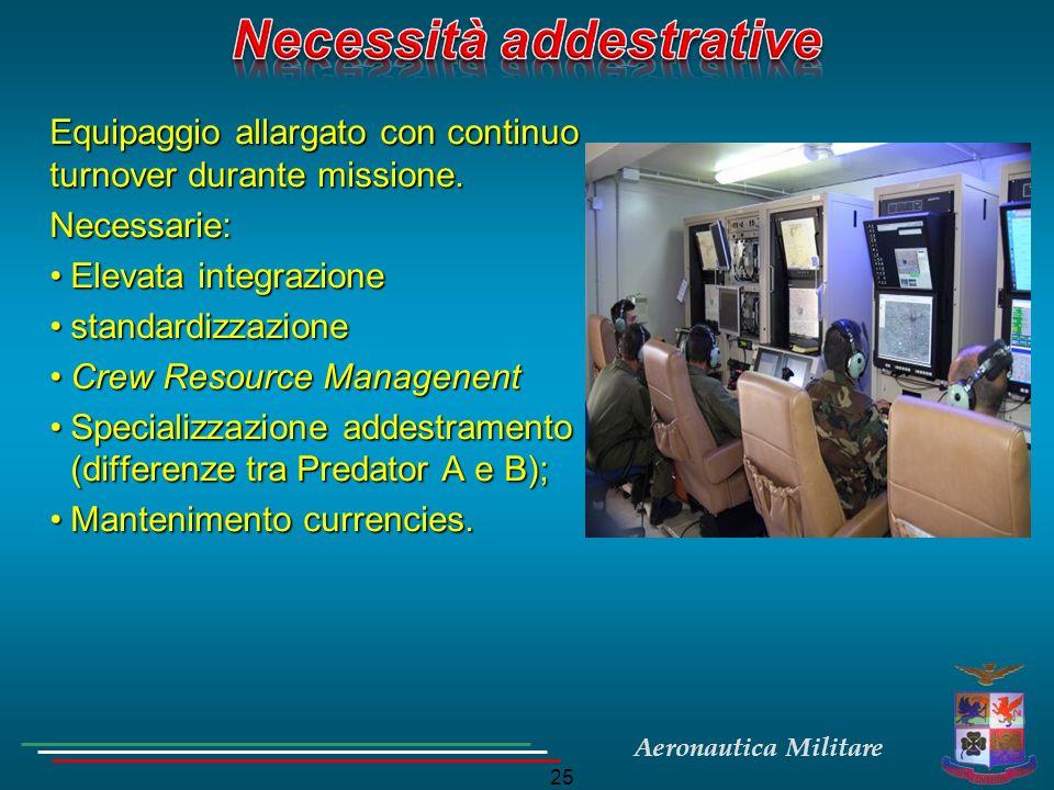Aeronautica Militare 25 Equipaggio allargato con continuo turnover durante missione. Necessarie: Elevata integrazioneElevata integrazione standardizza