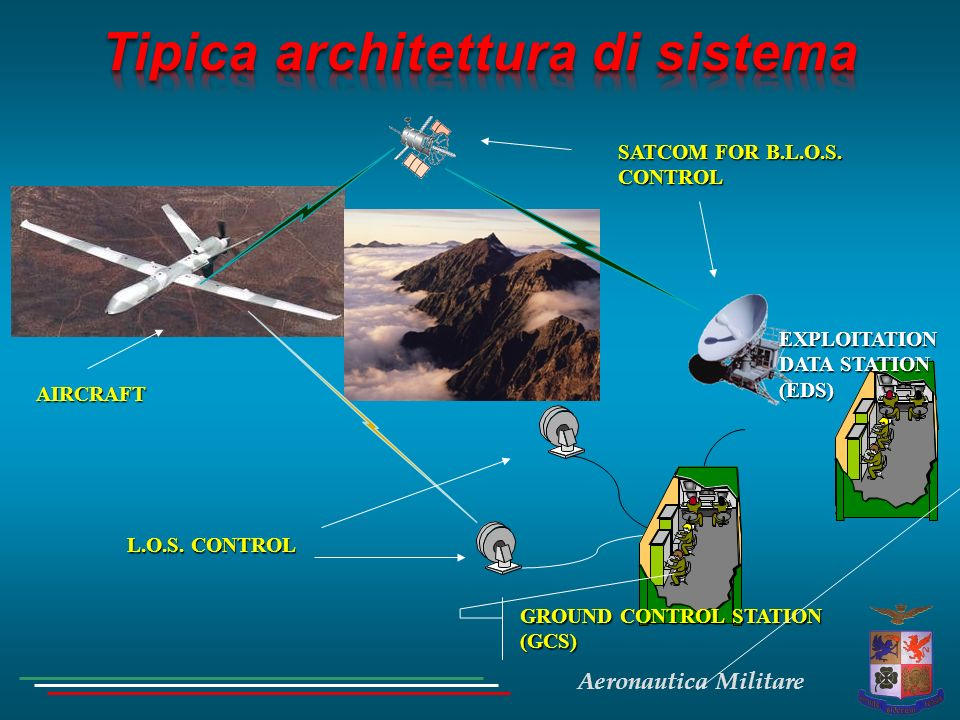 Aeronautica Militare 6 ;