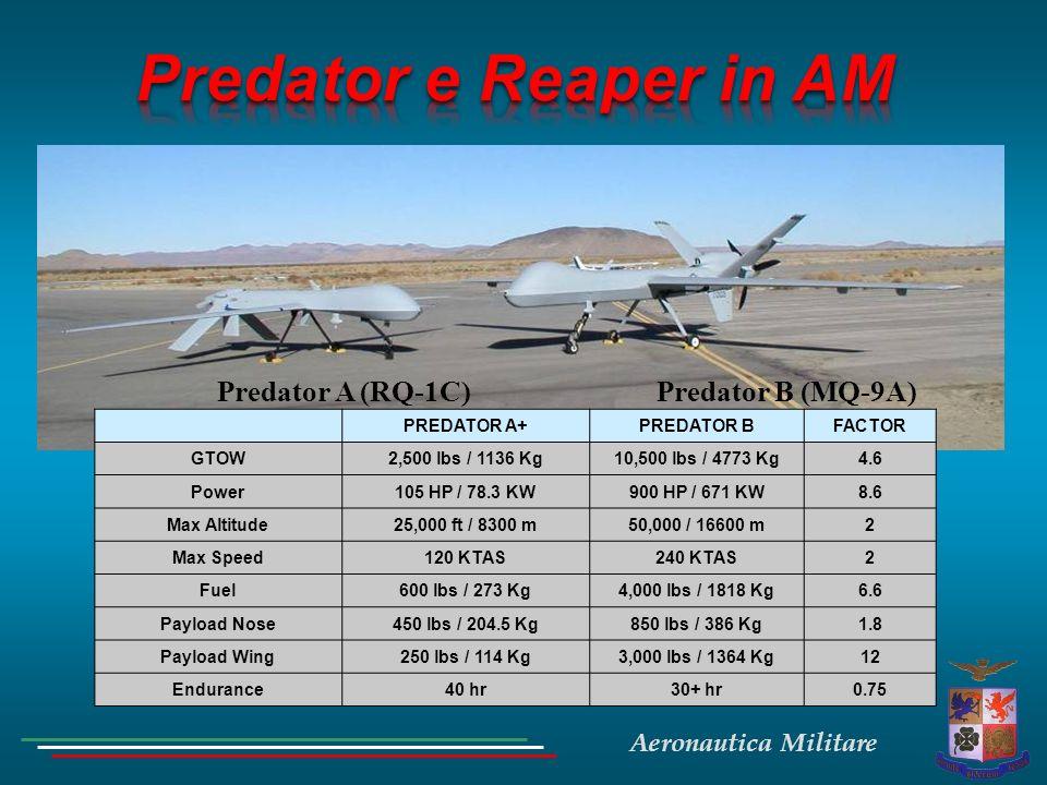 Aeronautica Militare PREDATOR A+PREDATOR BFACTOR GTOW2,500 lbs / 1136 Kg10,500 lbs / 4773 Kg4.6 Power105 HP / 78.3 KW900 HP / 671 KW8.6 Max Altitude25