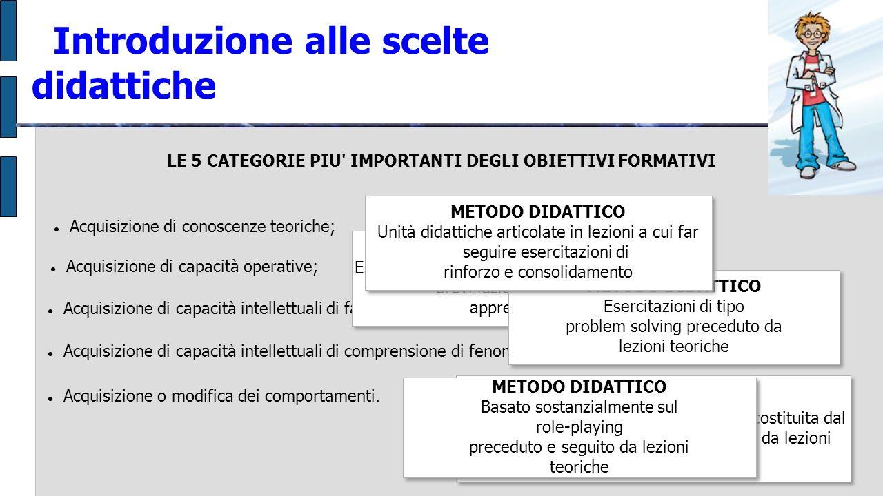 Introduzione alle scelte didattiche LE 5 CATEGORIE PIU' IMPORTANTI DEGLI OBIETTIVI FORMATIVI Acquisizione di capacità intellettuali di fare e risolver