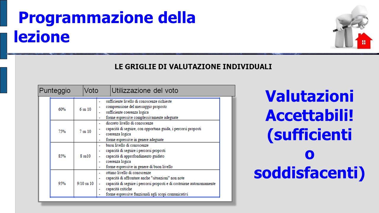 LE GRIGLIE DI VALUTAZIONE INDIVIDUALI Programmazione della lezione Valutazioni Accettabili! (sufficienti o soddisfacenti) PunteggioVotoUtilizzazione d