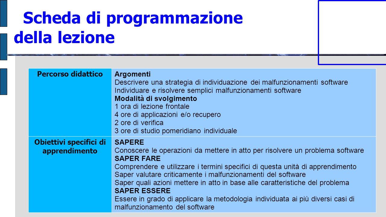 Scheda di programmazione della lezione Percorso didattico Argomenti Descrivere una strategia di individuazione dei malfunzionamenti software Individua