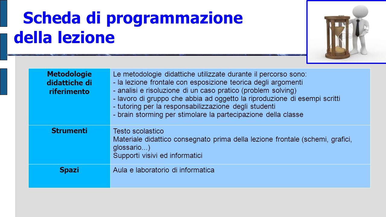 Scheda di programmazione della lezione Metodologie didattiche di riferimento Le metodologie didattiche utilizzate durante il percorso sono: - la lezio
