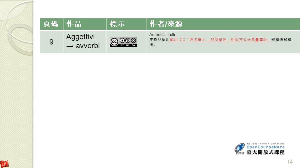 / 9 Aggettivi avverbi Antonella Tulli CC - - CC - - 14