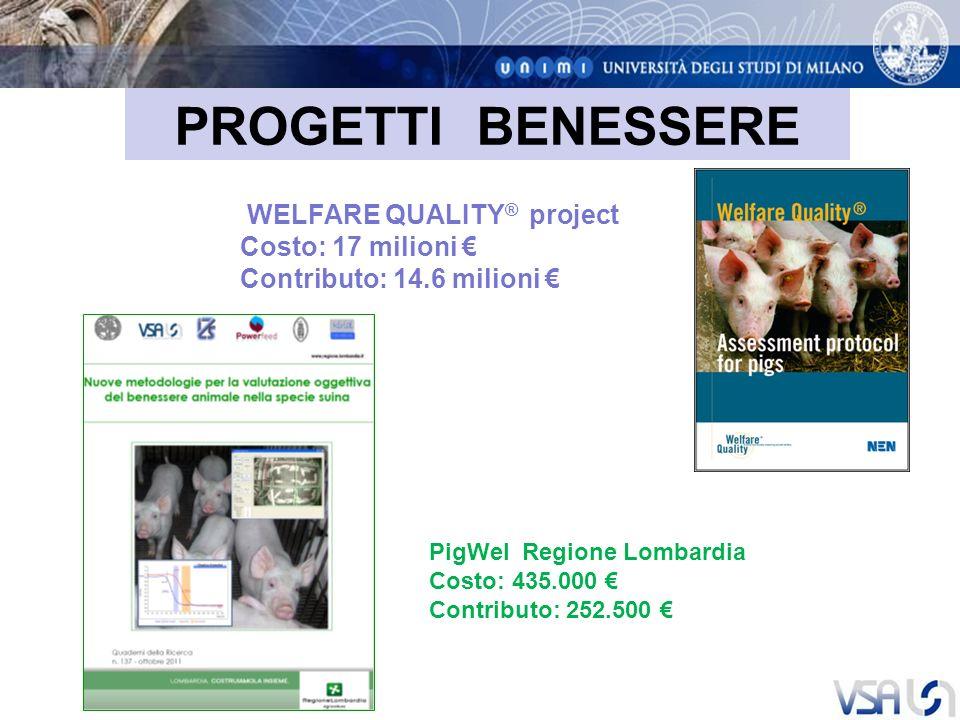 PROGETTI BENESSERE WELFARE QUALITY ® project Costo: 17 milioni Contributo: 14.6 milioni PigWel Regione Lombardia Costo: 435.000 Contributo: 252.500