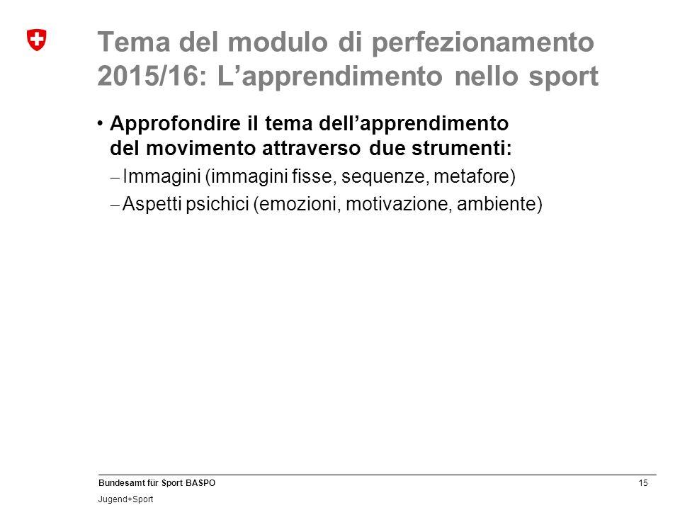 15 Bundesamt für Sport BASPO Jugend+Sport Tema del modulo di perfezionamento 2015/16: Lapprendimento nello sport Approfondire il tema dellapprendimento del movimento attraverso due strumenti: Immagini (immagini fisse, sequenze, metafore) Aspetti psichici (emozioni, motivazione, ambiente)