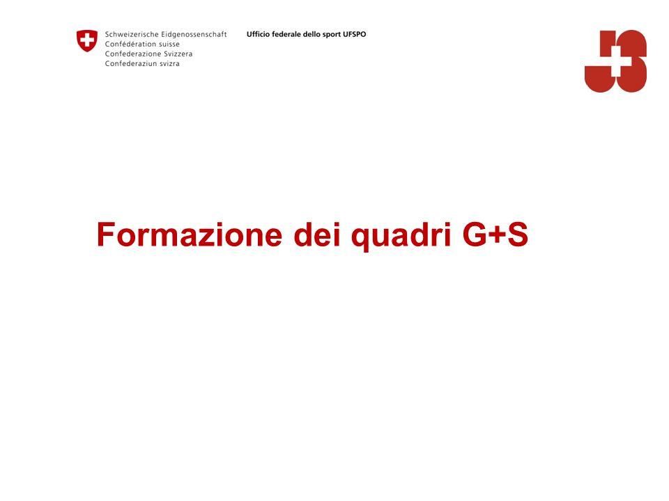 Formazione dei quadri G+S