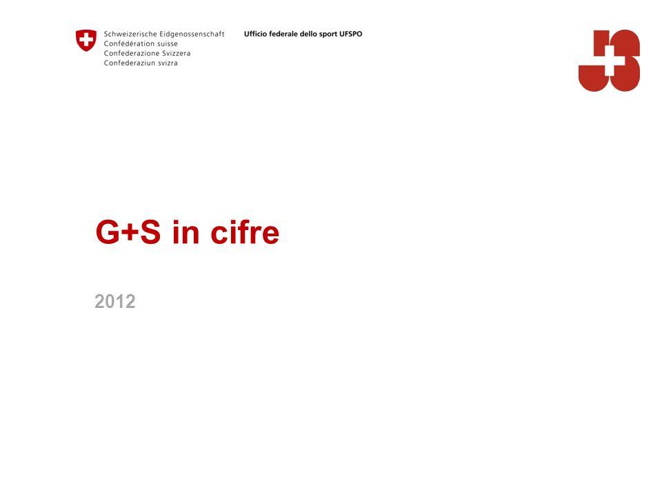 G+S in cifre 2012