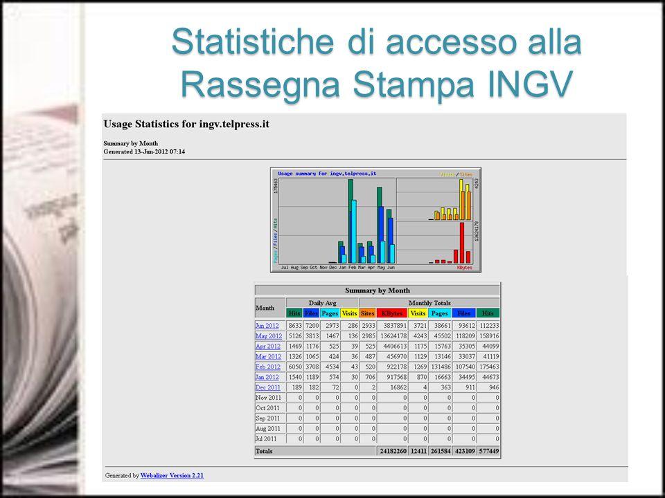 Statistiche di accesso alla Rassegna Stampa INGV