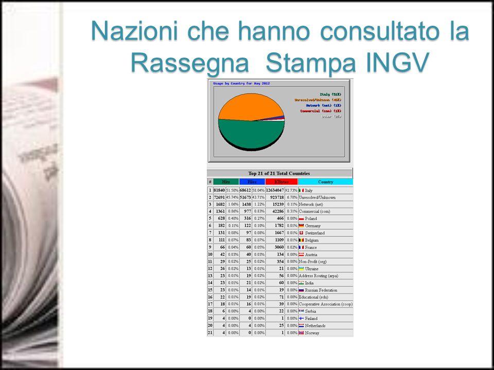 Nazioni che hanno consultato la Rassegna Stampa INGV