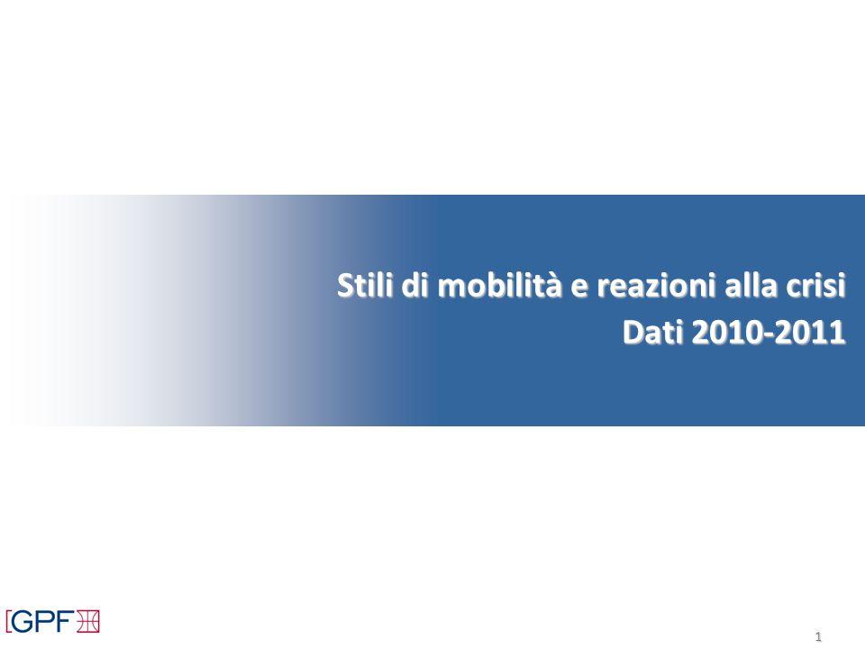 1 Stili di mobilità e reazioni alla crisi Dati 2010-2011