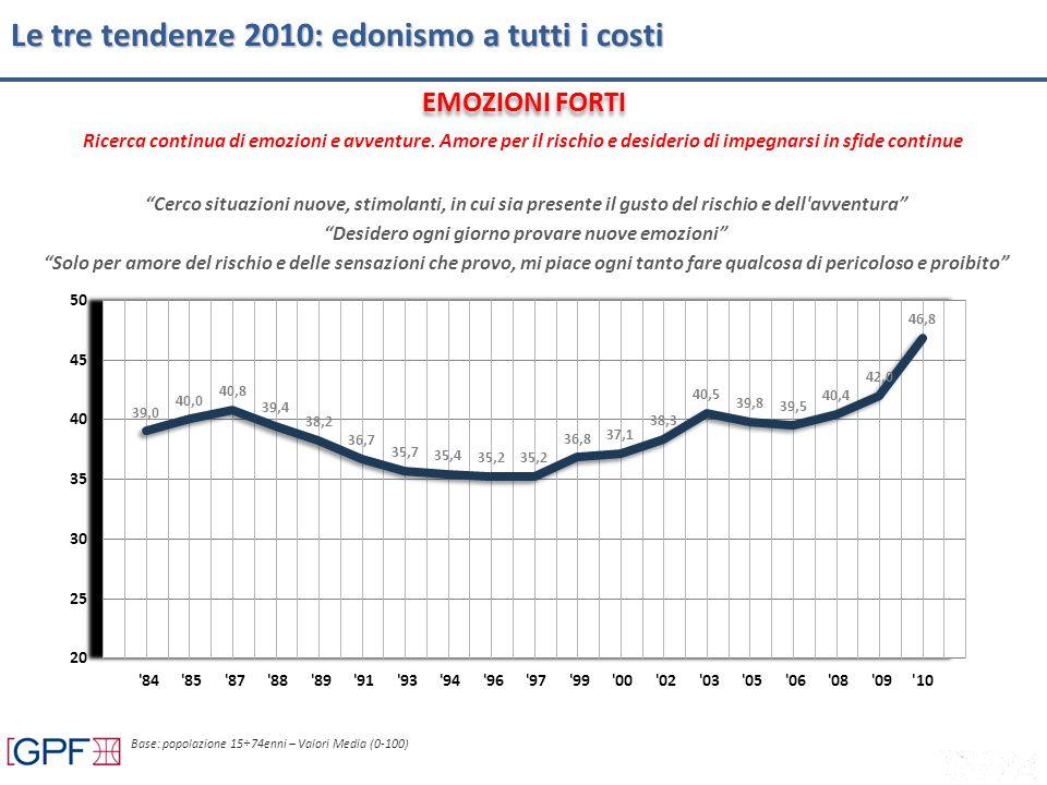 Le tre tendenze 2010: edonismo a tutti i costi Cerco situazioni nuove, stimolanti, in cui sia presente il gusto del rischio e dell'avventura Desidero
