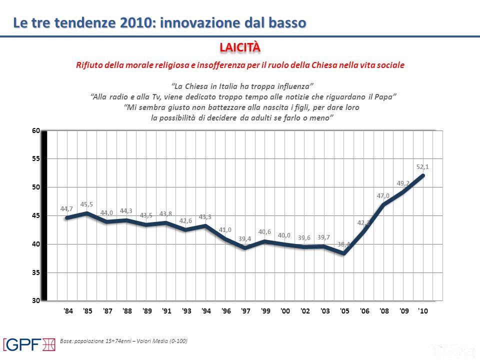 Le tre tendenze 2010: innovazione dal basso La Chiesa in Italia ha troppa influenza Alla radio e alla Tv, viene dedicato troppo tempo alle notizie che