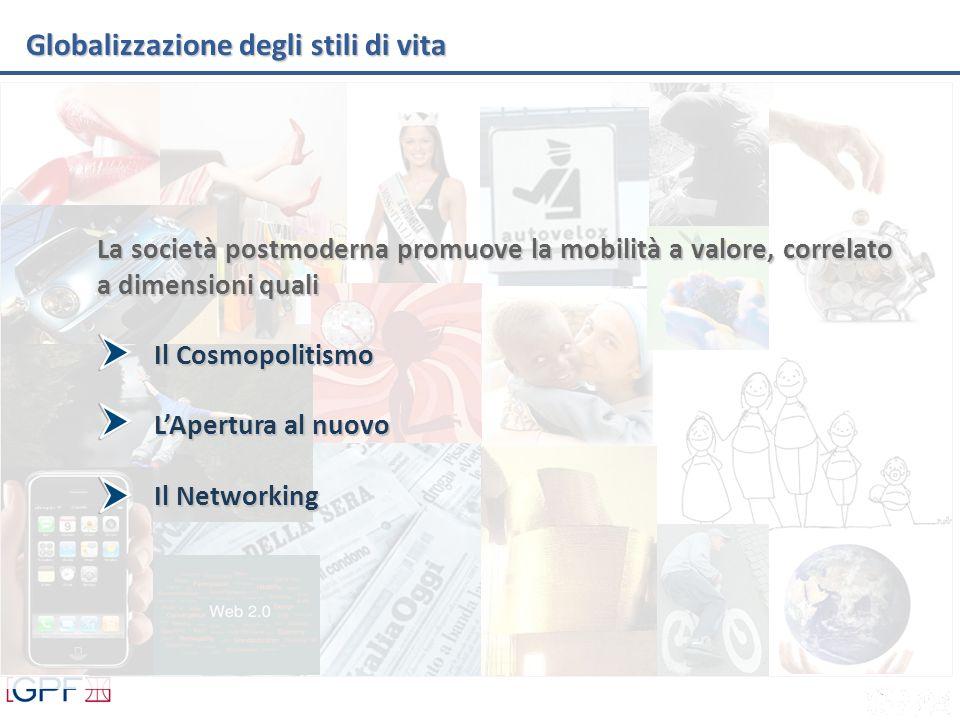 Globalizzazione degli stili di vita La società postmoderna promuove la mobilità a valore, correlato a dimensioni quali Il Cosmopolitismo LApertura al nuovo Il Networking