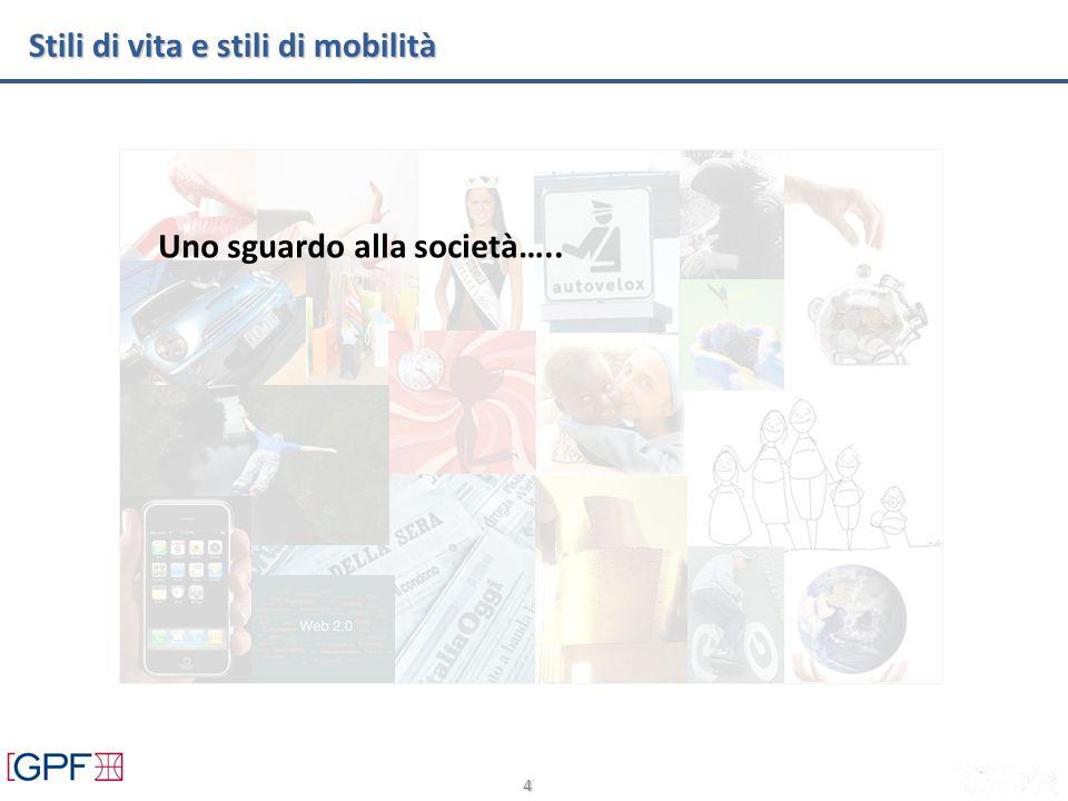 4 Stili di vita e stili di mobilità Uno sguardo alla società…..
