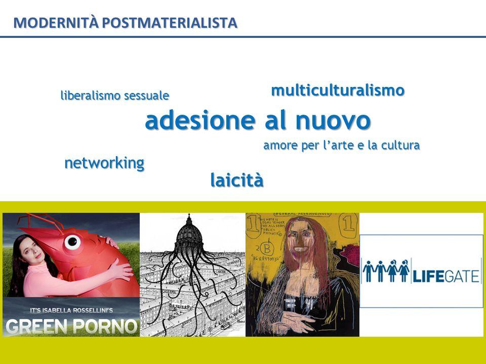 MODERNITÀ POSTMATERIALISTA liberalismo sessuale networking adesione al nuovo amore per larte e la cultura multiculturalismo laicità