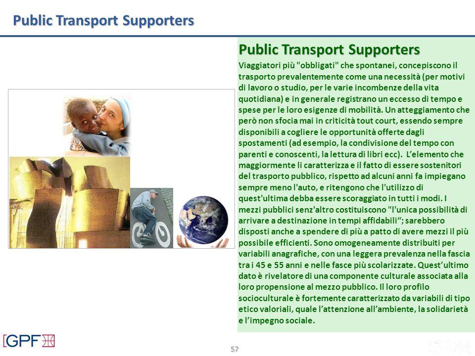 57 Public Transport Supporters Viaggiatori più obbligati che spontanei, concepiscono il trasporto prevalentemente come una necessità (per motivi di lavoro o studio, per le varie incombenze della vita quotidiana) e in generale registrano un eccesso di tempo e spese per le loro esigenze di mobilità.