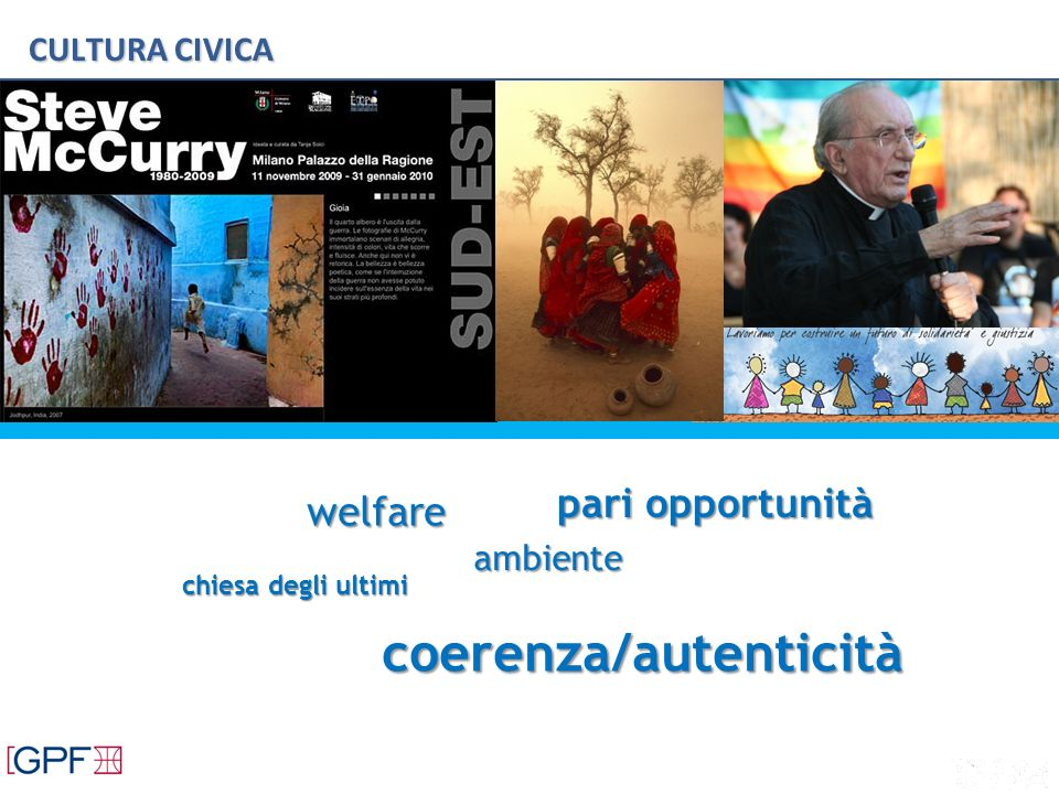 CULTURA CIVICA welfare coerenza/autenticità ambiente chiesa degli ultimi pari opportunità