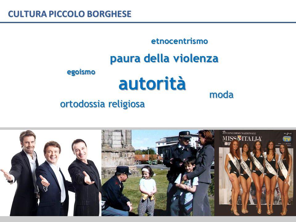 CULTURA PICCOLO BORGHESE paura della violenza autorità etnocentrismo egoismo moda ortodossia religiosa