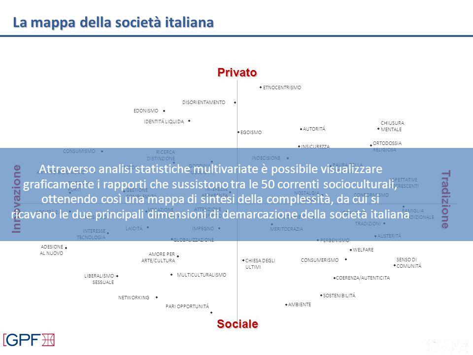 La mappa della società italiana Attraverso analisi statistiche multivariate è possibile visualizzare graficamente i rapporti che sussistono tra le 50 correnti socioculturali, ottenendo così una mappa di sintesi della complessità, da cui si ricavano le due principali dimensioni di demarcazione della società italiana