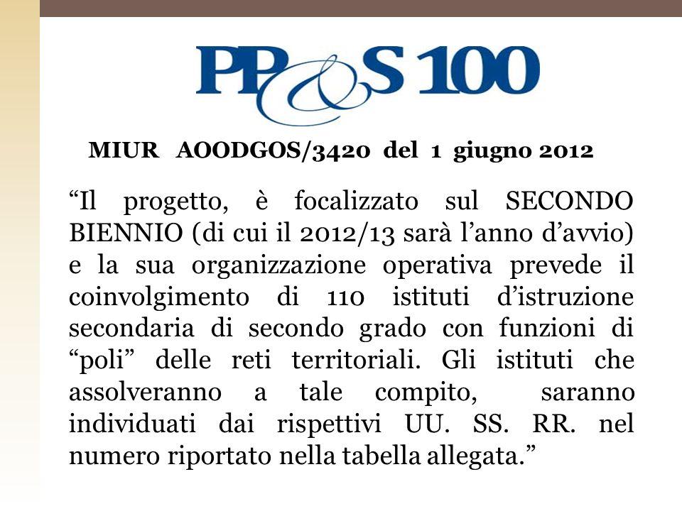 MIUR AOODGOS/3420 del 1 giugno 2012 Il progetto, è focalizzato sul SECONDO BIENNIO (di cui il 2012/13 sarà lanno davvio) e la sua organizzazione opera