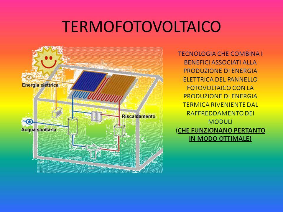 TERMOFOTOVOLTAICO TECNOLOGIA CHE COMBINA I BENEFICI ASSOCIATI ALLA PRODUZIONE DI ENERGIA ELETTRICA DEL PANNELLO FOTOVOLTAICO CON LA PRODUZIONE DI ENER