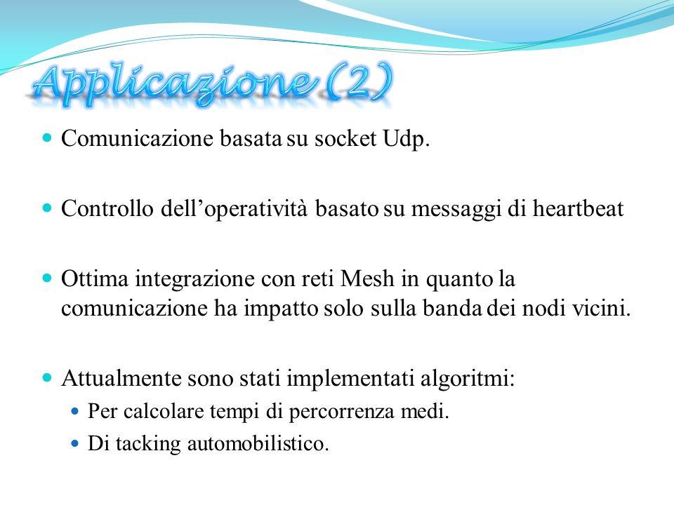 Comunicazione basata su socket Udp. Controllo delloperatività basato su messaggi di heartbeat Ottima integrazione con reti Mesh in quanto la comunicaz
