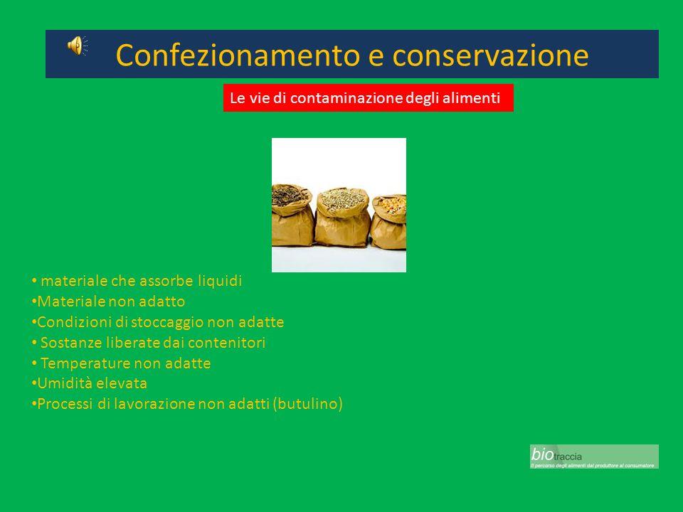 Confezionamento e conservazione materiale che assorbe liquidi Materiale non adatto Condizioni di stoccaggio non adatte Sostanze liberate dai contenito