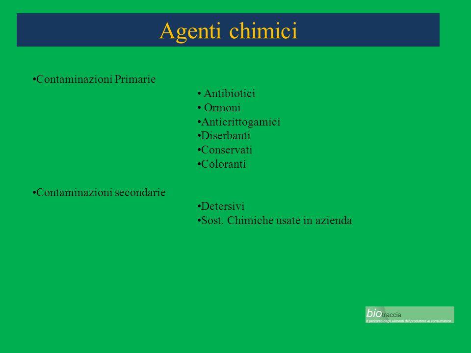 Agenti chimici Contaminazioni Primarie Antibiotici Ormoni Anticrittogamici Diserbanti Conservati Coloranti Contaminazioni secondarie Detersivi Sost. C