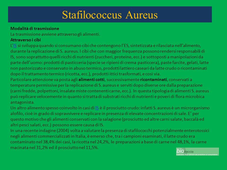 Stafilococcus Aureus Modalità di trasmissione La trasmissione avviene attraverso gli alimenti. Attraverso i cibi LIS si sviluppa quando si consumano c