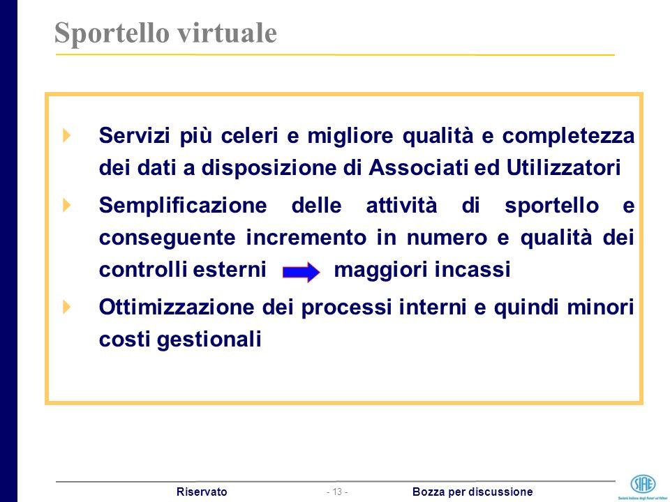 - 13 - Riservato Bozza per discussione Sportello virtuale Servizi più celeri e migliore qualità e completezza dei dati a disposizione di Associati ed